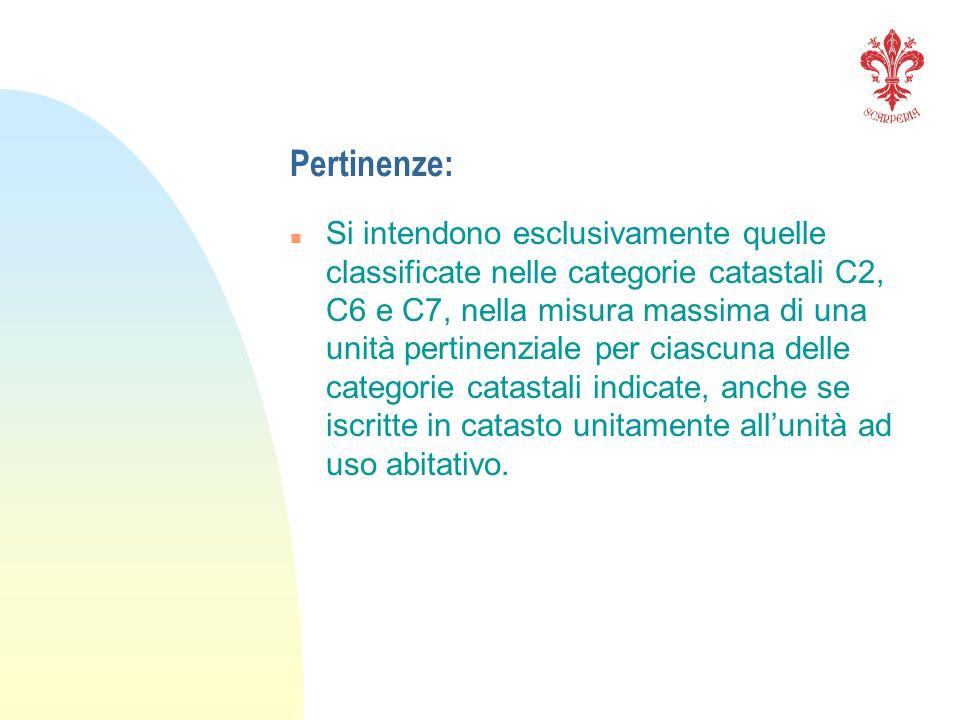 Pertinenze: