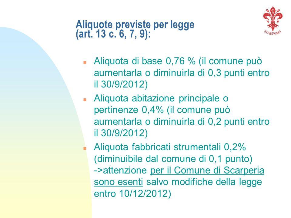 Aliquote previste per legge (art. 13 c. 6, 7, 9):