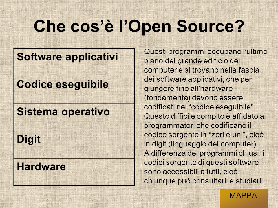 Che cos'è l'Open Source