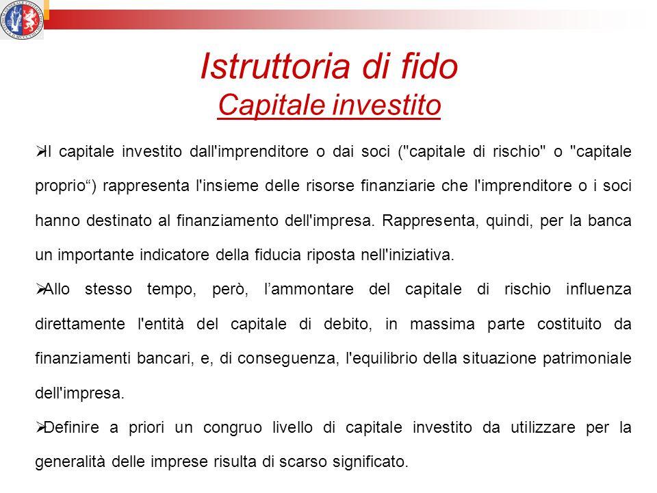 Istruttoria di fido Capitale investito