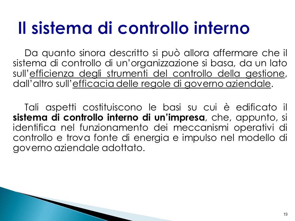 Il sistema di controllo interno