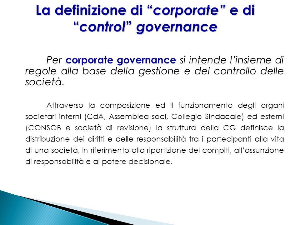 La definizione di corporate e di