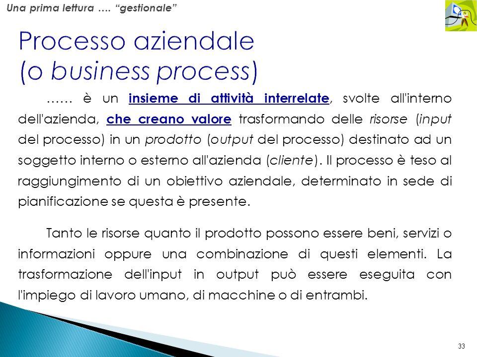 Processo aziendale (o business process)