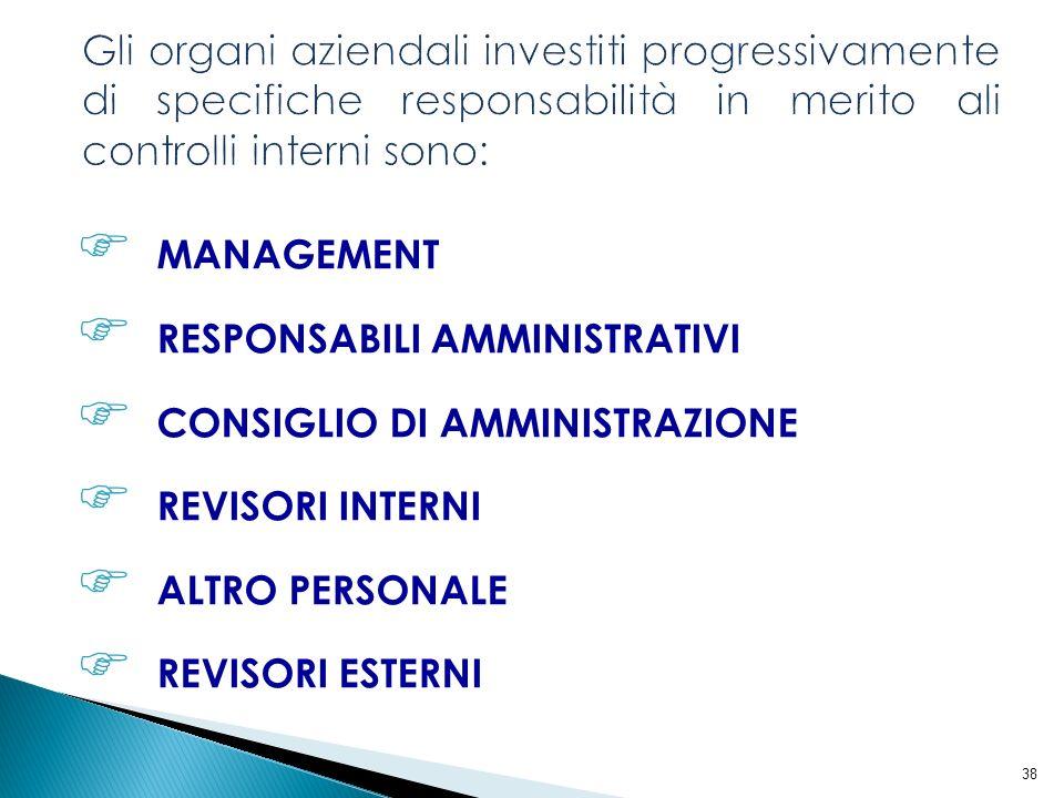 Gli organi aziendali investiti progressivamente di specifiche responsabilità in merito ali controlli interni sono: