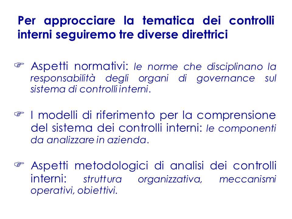 Per approcciare la tematica dei controlli interni seguiremo tre diverse direttrici