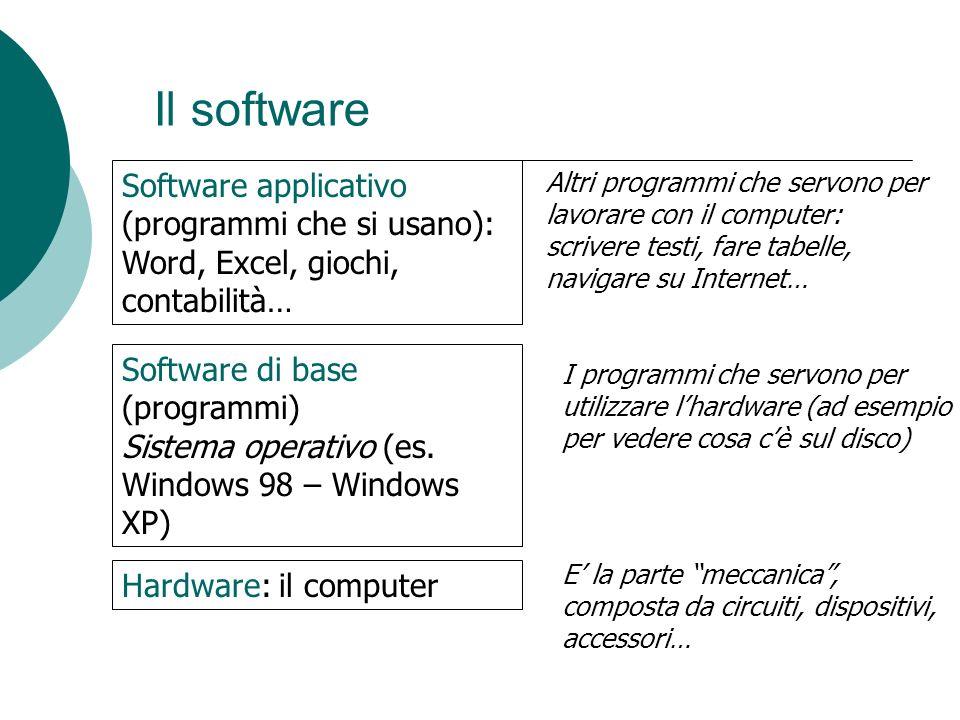 Il software Software applicativo (programmi che si usano): Word, Excel, giochi, contabilità…