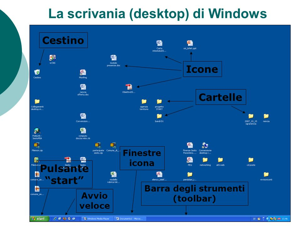 La scrivania (desktop) di Windows