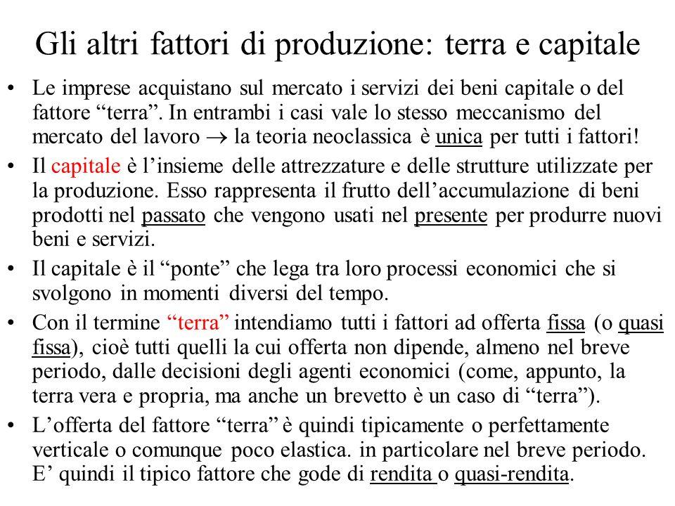 Gli altri fattori di produzione: terra e capitale