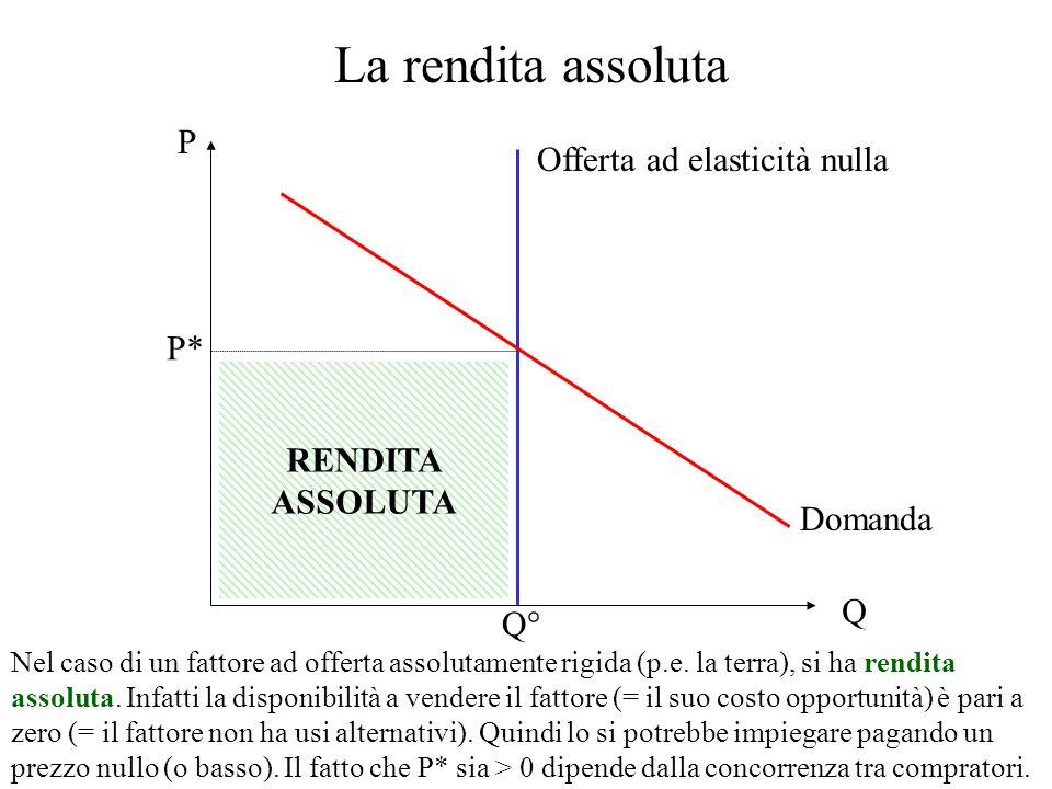 La rendita assoluta P Offerta ad elasticità nulla P* RENDITA ASSOLUTA