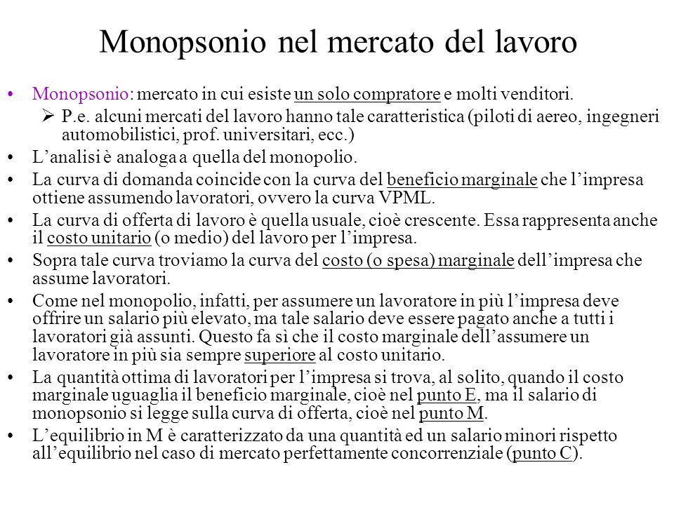 Monopsonio nel mercato del lavoro