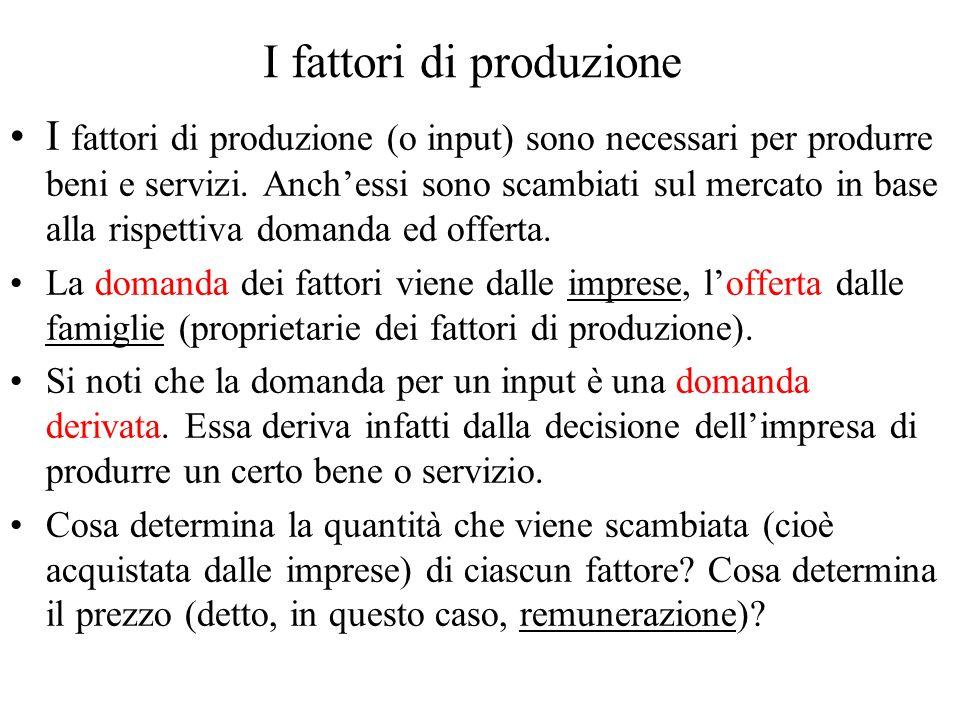 I fattori di produzione