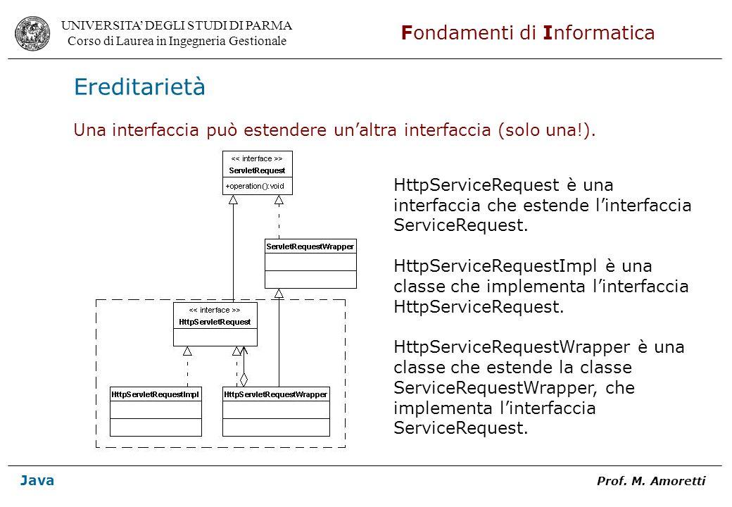 Ereditarietà Una interfaccia può estendere un'altra interfaccia (solo una!).