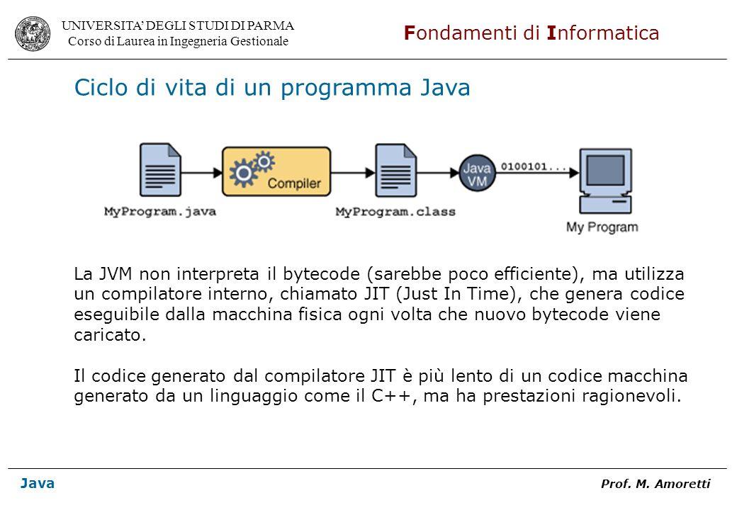 Ciclo di vita di un programma Java