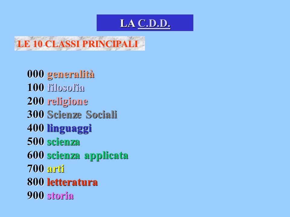 LA C.D.D. LE 10 CLASSI PRINCIPALI.