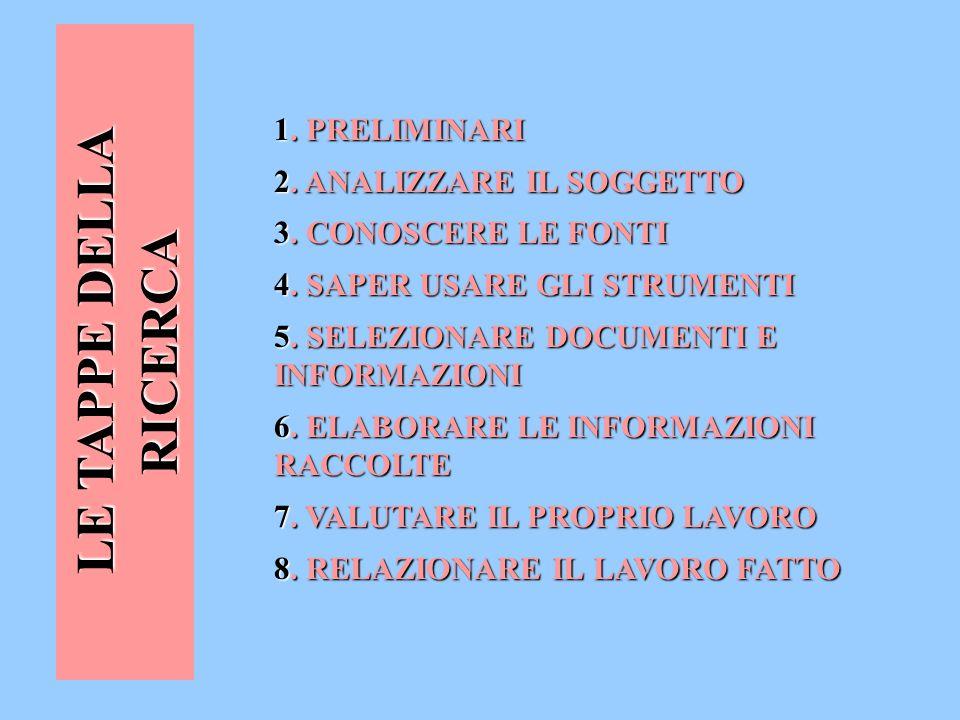 LE TAPPE DELLA RICERCA 1. PRELIMINARI 2. ANALIZZARE IL SOGGETTO