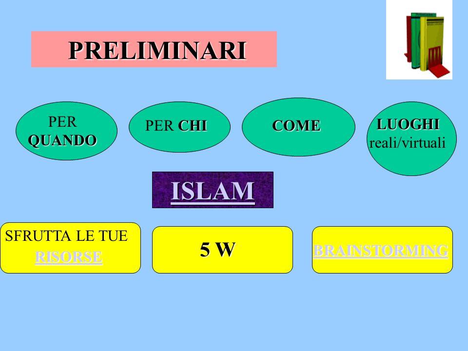 PRELIMINARI ISLAM PER QUANDO PER CHI COME LUOGHI reali/virtuali