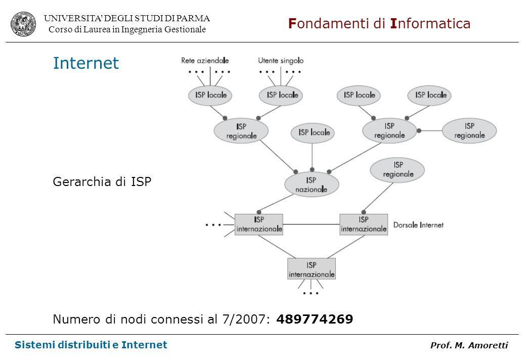 Internet Gerarchia di ISP Numero di nodi connessi al 7/2007: 489774269