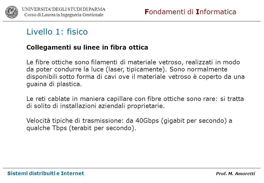 Livello 1: fisico Collegamenti su linee in fibra ottica