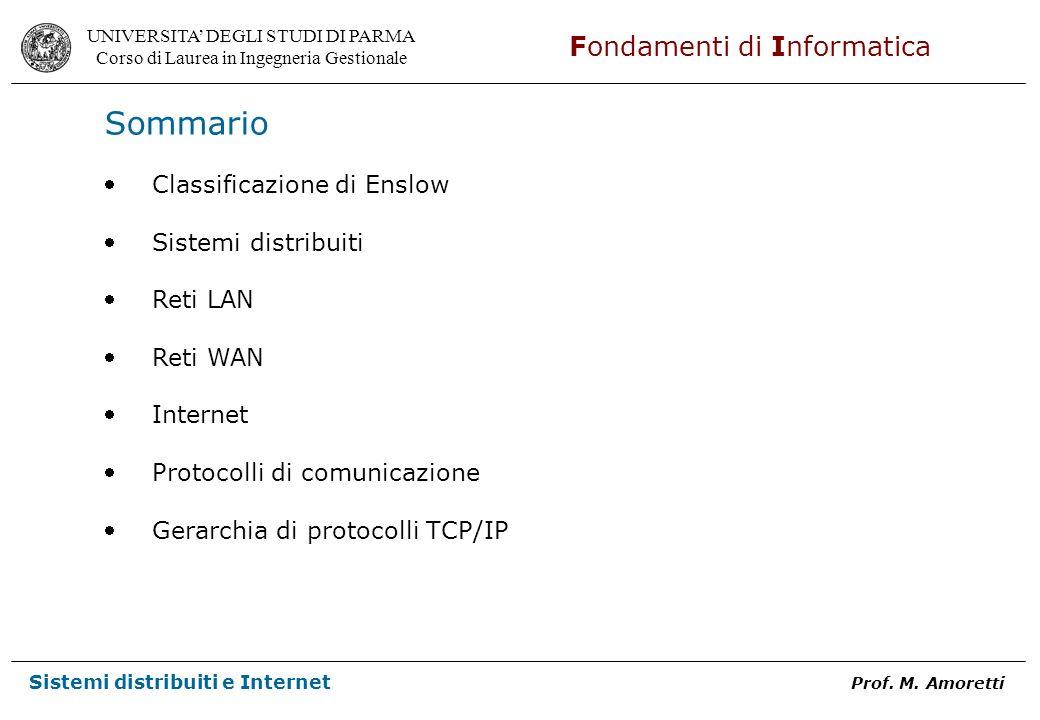 Sommario Classificazione di Enslow Sistemi distribuiti Reti LAN
