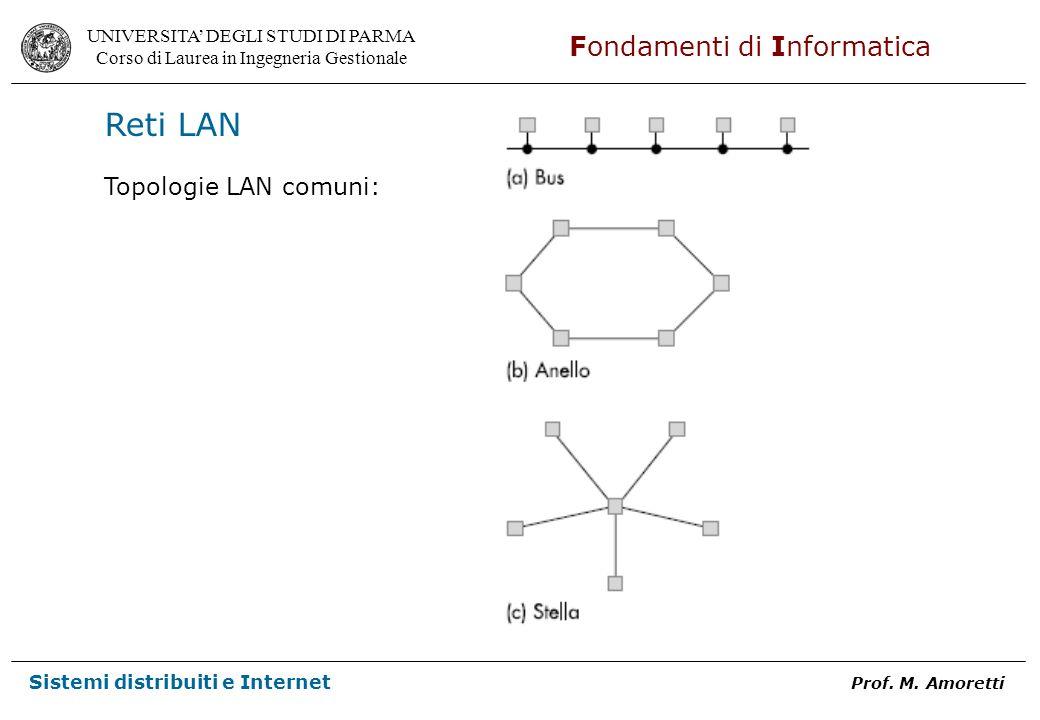 Reti LAN Topologie LAN comuni: