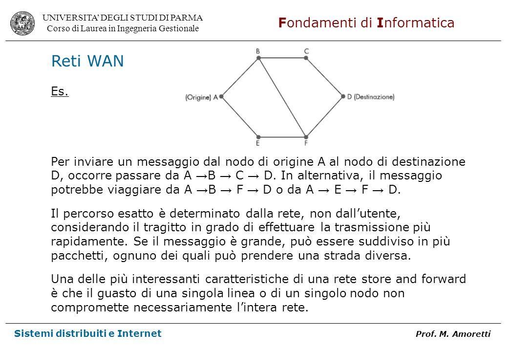 Reti WAN Es. Per inviare un messaggio dal nodo di origine A al nodo di destinazione.