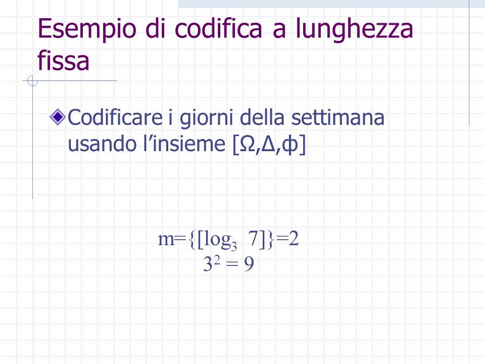 Esempio di codifica a lunghezza fissa