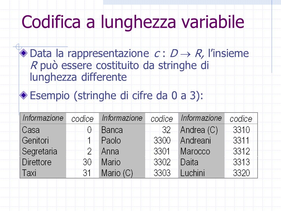 Codifica a lunghezza variabile