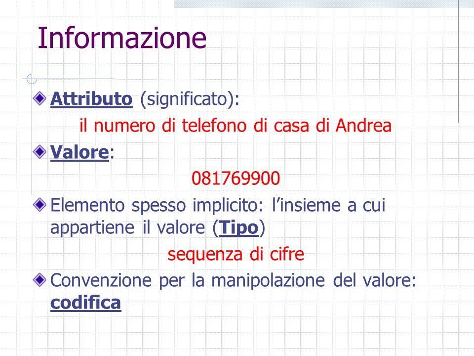il numero di telefono di casa di Andrea