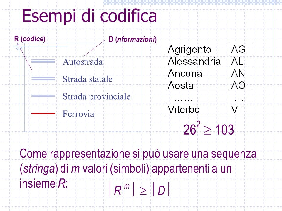 Esempi di codificaAutostrada. Strada statale. Strada provinciale. Ferrovia. R (codice) D (nformazioni)