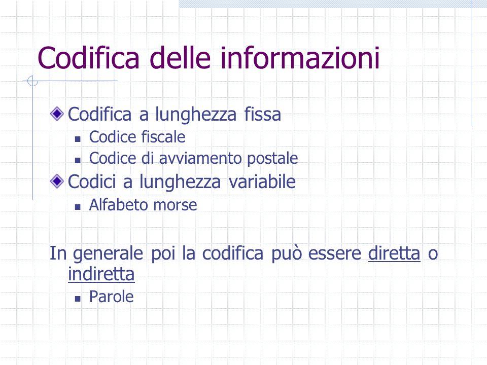Codifica delle informazioni