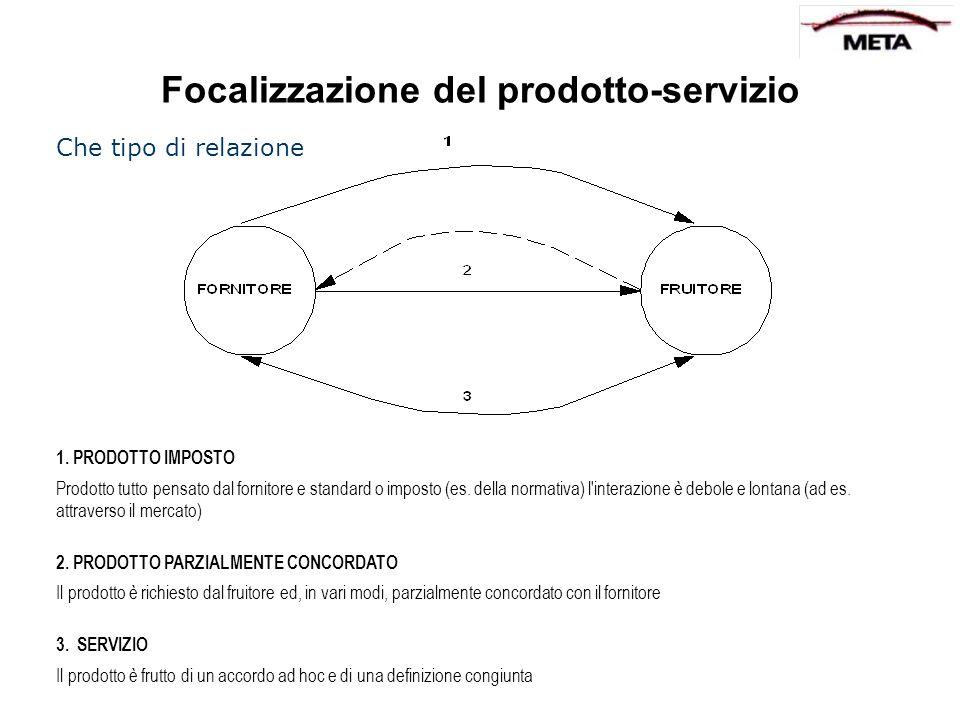 Focalizzazione del prodotto-servizio