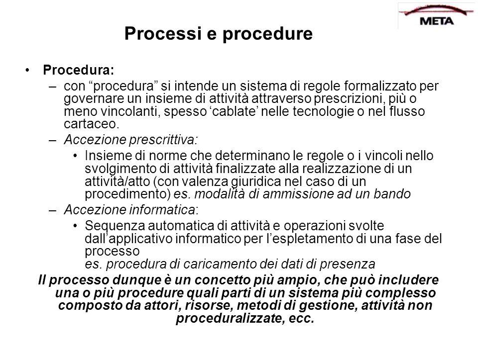 Processi e procedure Procedura: