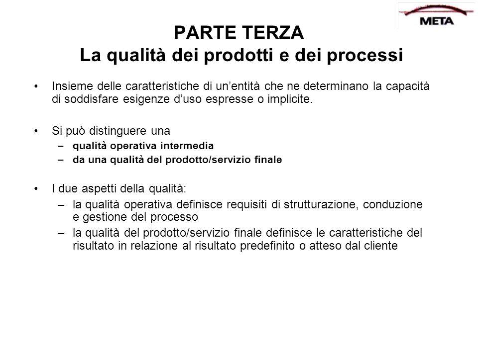 PARTE TERZA La qualità dei prodotti e dei processi