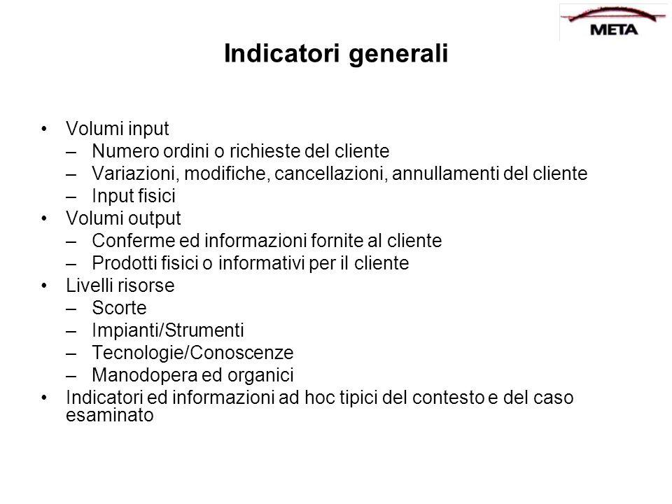 Indicatori generali Volumi input Numero ordini o richieste del cliente