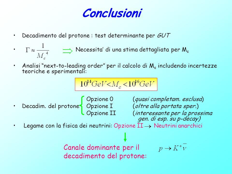 Conclusioni Canale dominante per il decadimento del protone: