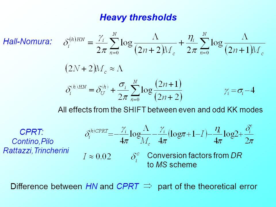 Heavy thresholds Hall-Nomura: CPRT: