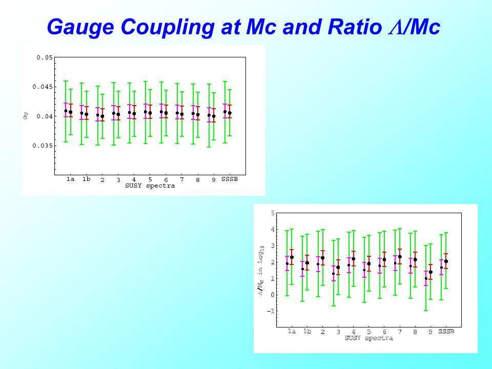 Gauge Coupling at Mc and Ratio L/Mc
