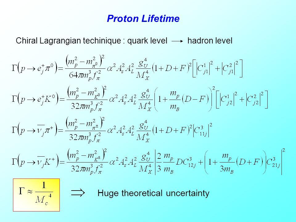 Proton Lifetime Huge theoretical uncertainty