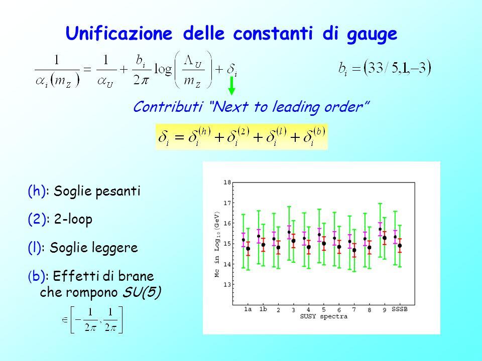 Unificazione delle constanti di gauge