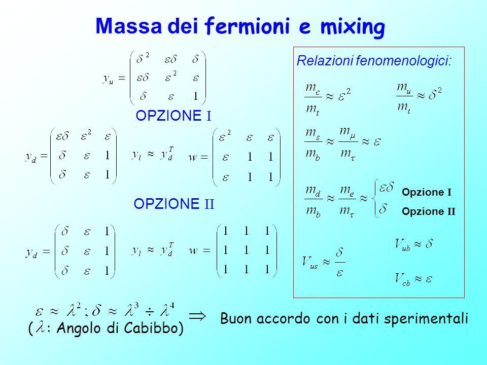 Massa dei fermioni e mixing
