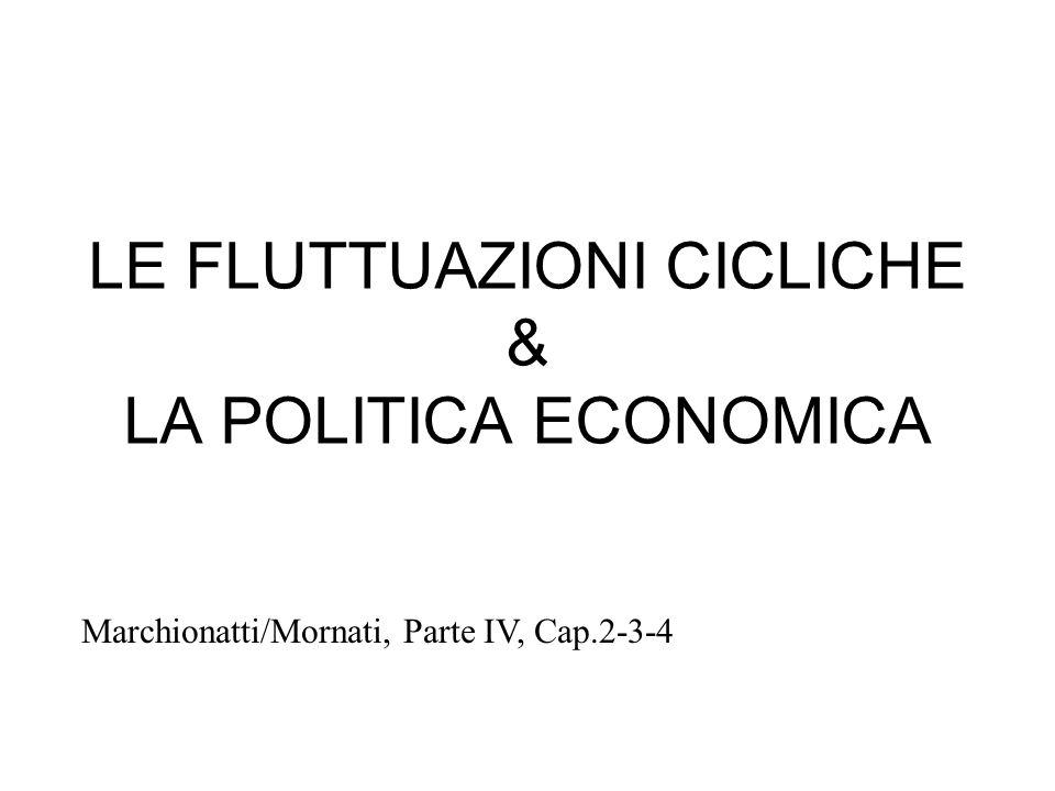 LE FLUTTUAZIONI CICLICHE & LA POLITICA ECONOMICA