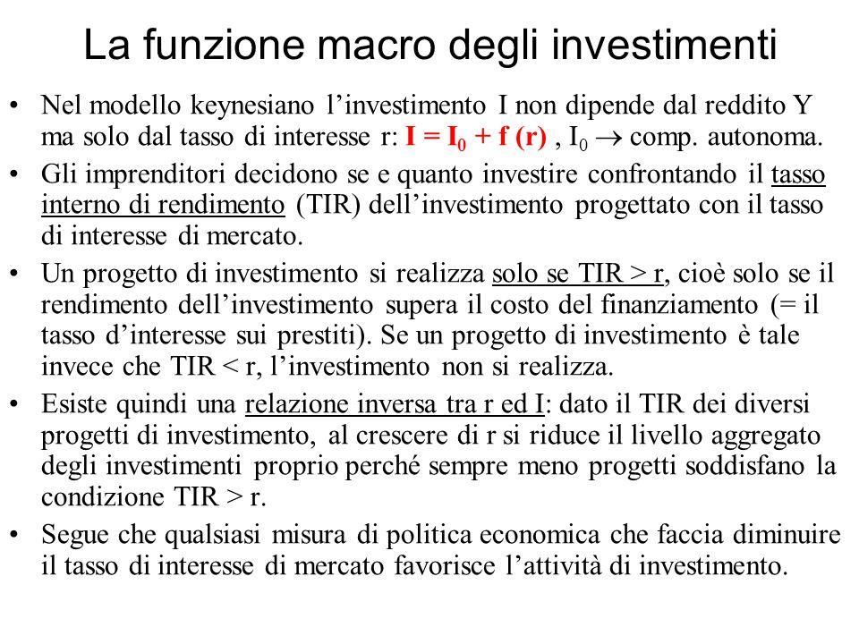 La funzione macro degli investimenti