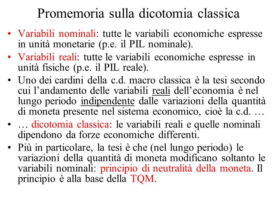 Promemoria sulla dicotomia classica