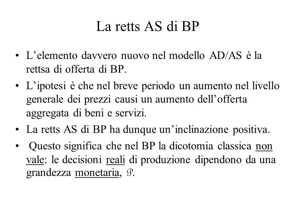 La retts AS di BP L'elemento davvero nuovo nel modello AD/AS è la rettsa di offerta di BP.