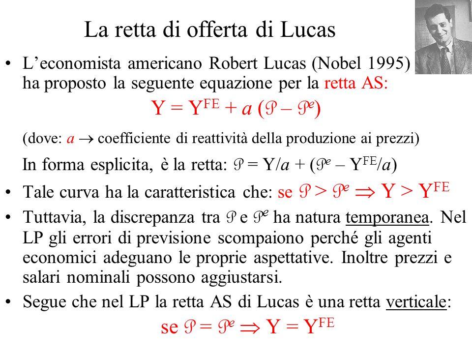 La retta di offerta di Lucas