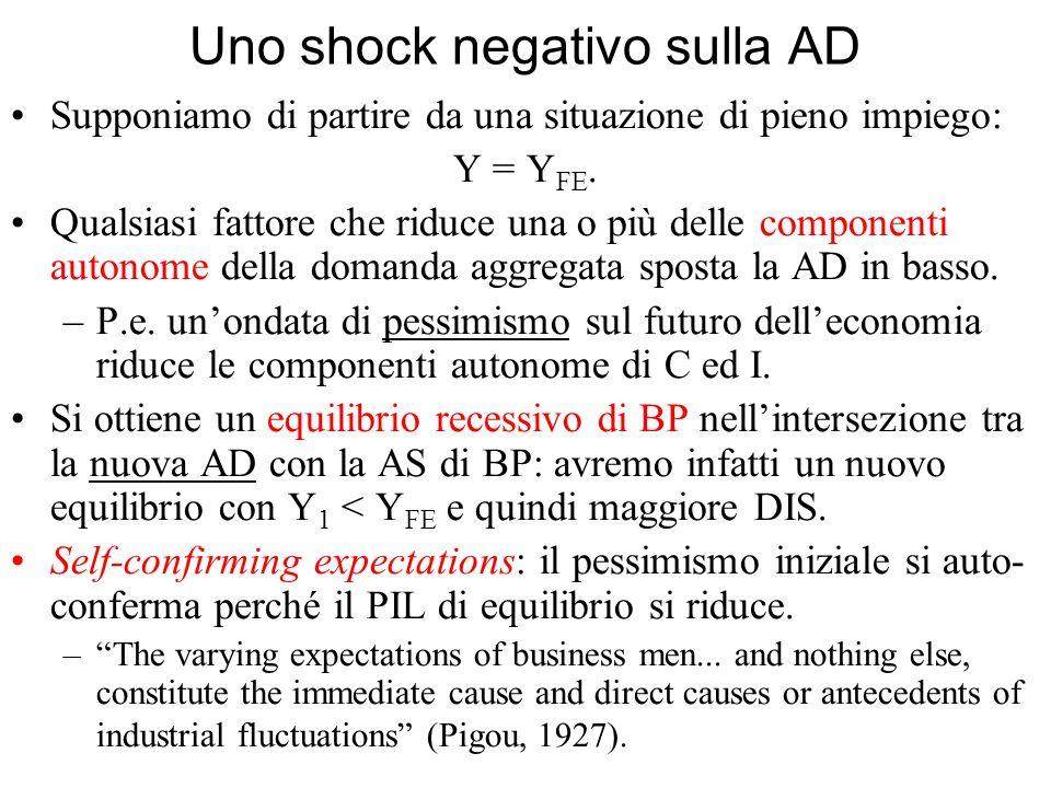 Uno shock negativo sulla AD
