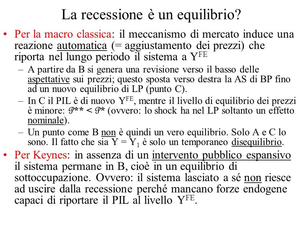 La recessione è un equilibrio