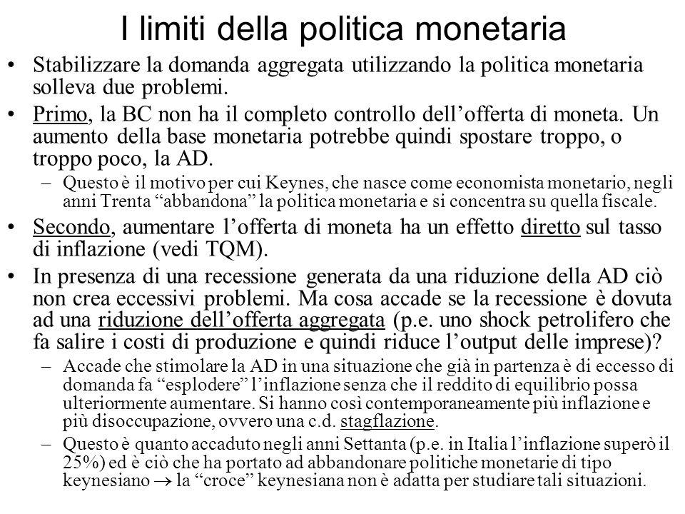 I limiti della politica monetaria