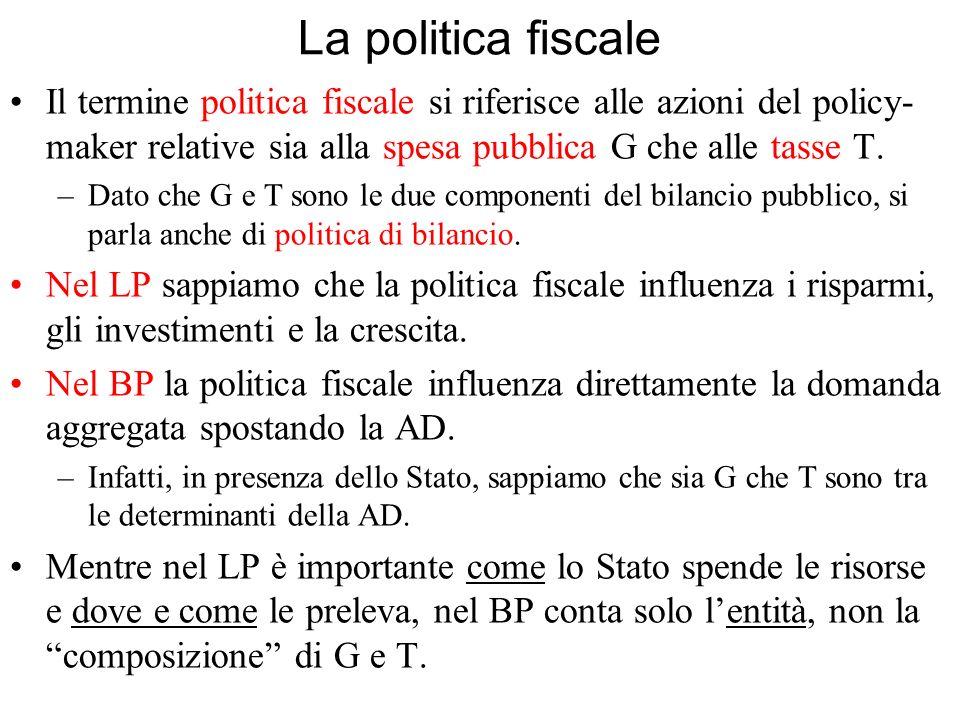 La politica fiscale Il termine politica fiscale si riferisce alle azioni del policy-maker relative sia alla spesa pubblica G che alle tasse T.