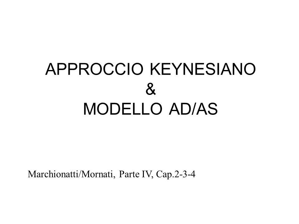 APPROCCIO KEYNESIANO & MODELLO AD/AS